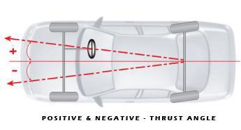 Why wheel alignment is important | Vamag Wheel Aligners