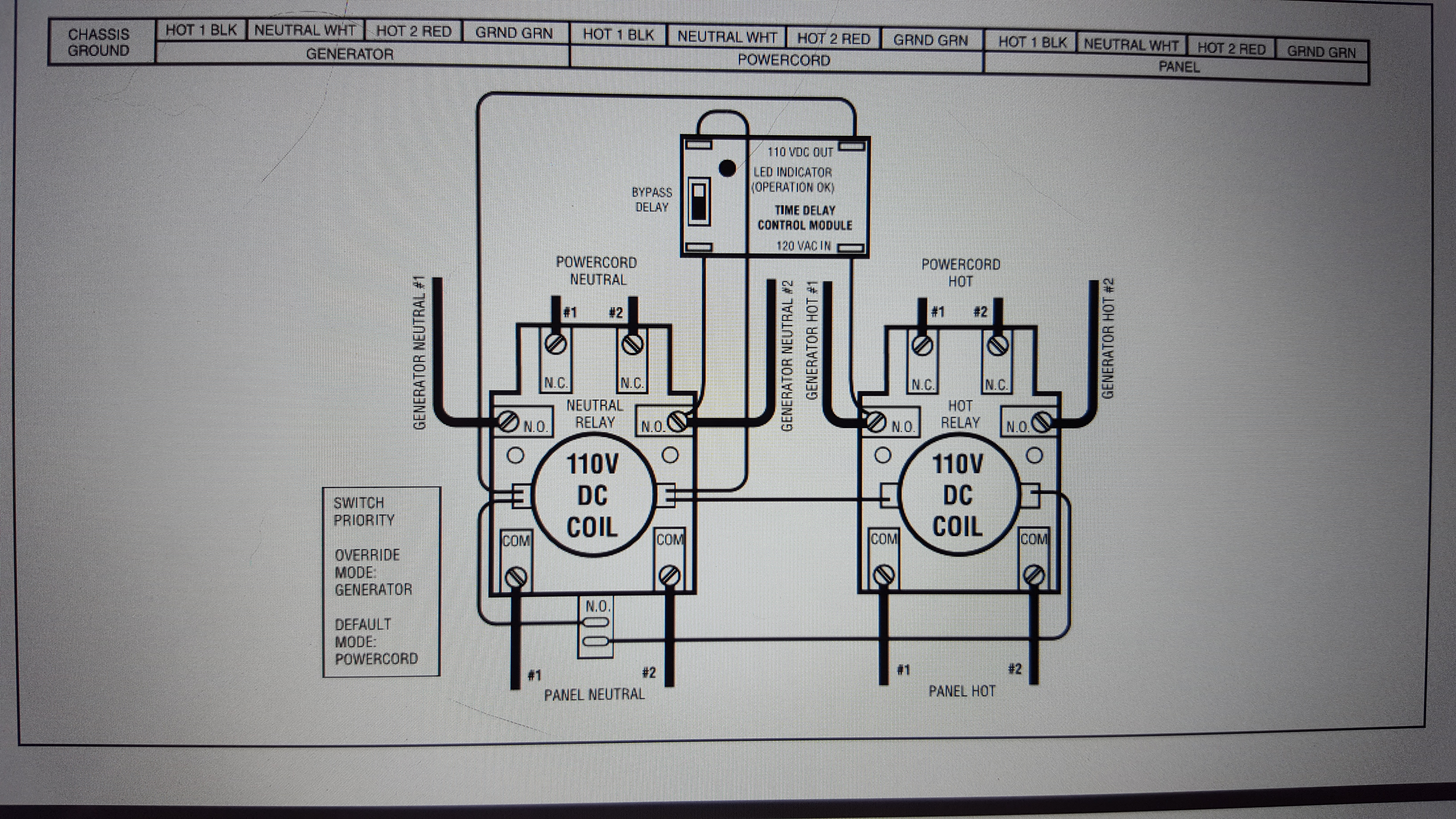 Country Coach Wiring Schematic Trusted Schematics Diagram American Ironhorse Manual Car 1988 12v