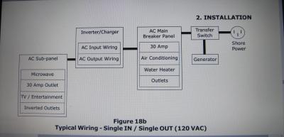 Single_feed_inverter_wiring.jpg