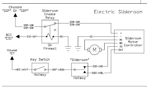 slide out wiring diagram