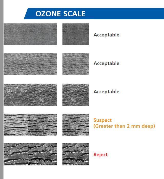 Ozone Chart.jpg