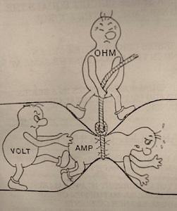 ohms law graphic (2016_11_04 15_44_22 UTC).jpg